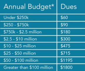 nonprofit-member-price-chart